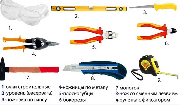 Инструменты необходимые для проведения работ