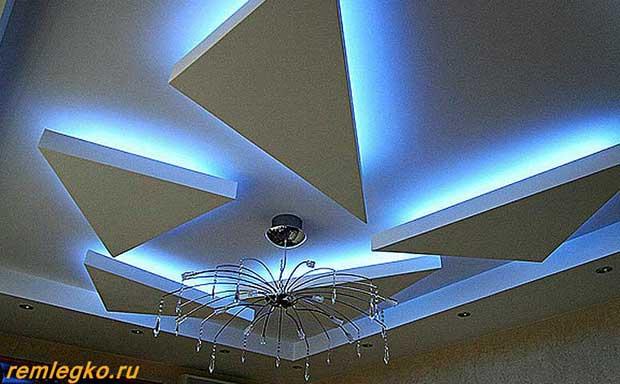 Разноуровневый подвесной потолок из гипсокартона