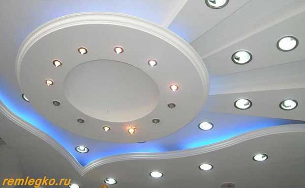 Сложный многоуровневый потолок из гипсокартона