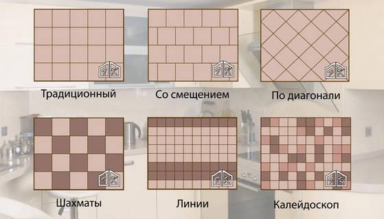 Варианты укладки плитки на фартук