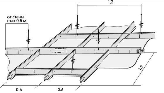 Схема устройства кассетного потолка