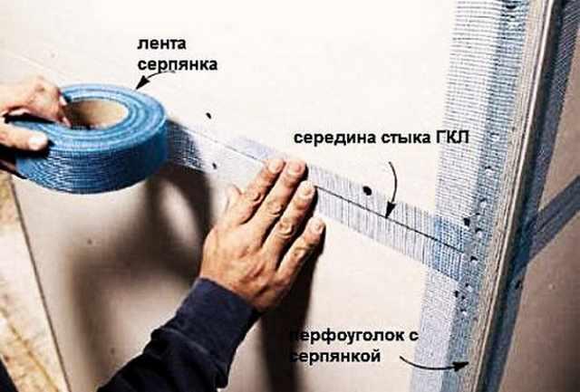 Шпаклёвка стыков и угловых соединений ГКЛ