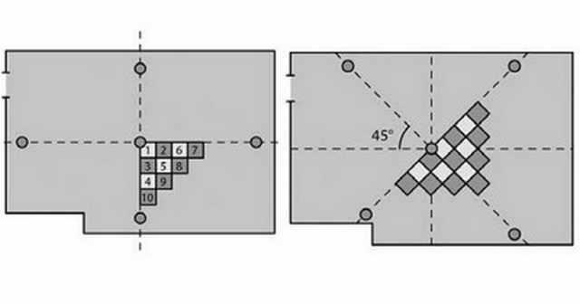 Разметка помещения для укладки плитки