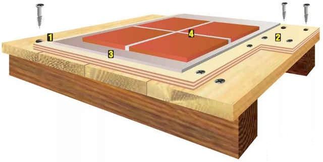 Плитка на деревянный пол-схема укладки