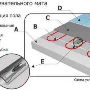 Проводной нагревательный мат – поэтапный монтаж