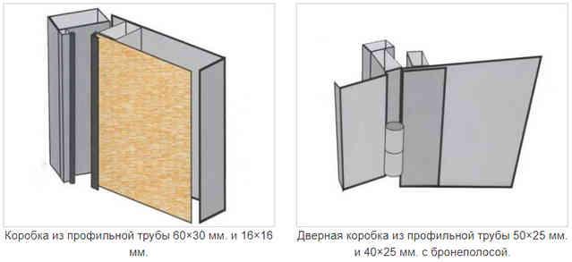 Дверная коробка из профиля 2