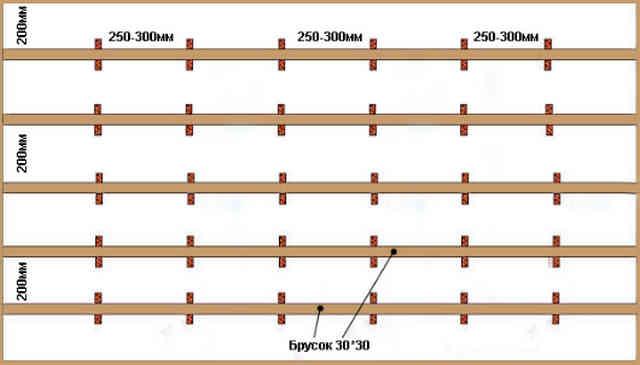 Схема монтажа деревянного каркаса