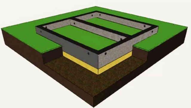 Проект ленточного мелкозаглубленного фундамента