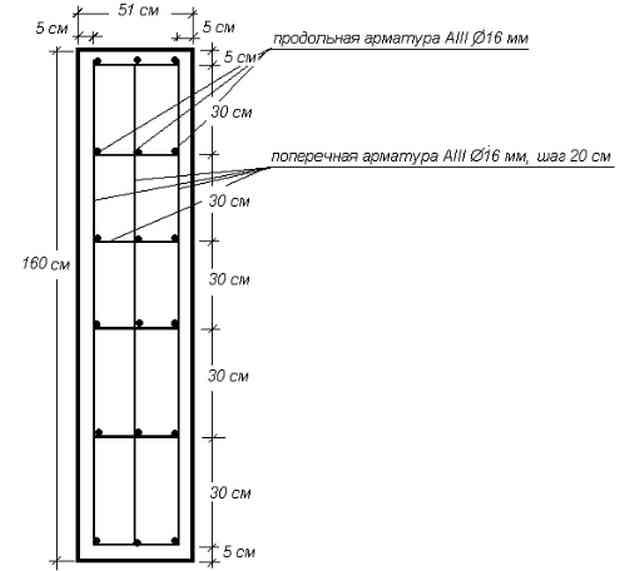 Схема вязки каркаса